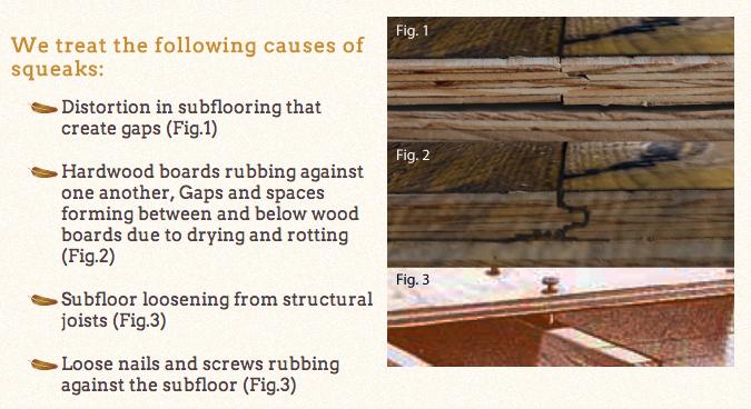 Causes of squeaky floors